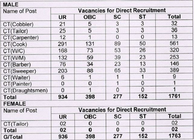 postal jobs, how convince job candidates do, clip art, for employment, on online application form of bsf